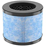 Okaysou AirMic4S Medical Grade Ultra-Duo Filter Replacement, 3-in-1 Pre-Filter, H13 True HEPA Filter, High-Efficiency Activated Carbon Filter (1 Pack Blue)