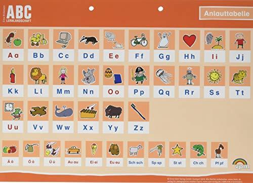 ABC Lernlandschaft 1: Anlauttabelle (Druckschrift), 10er-Paket DIN A4 Klasse 1 (ABC Lernlandschaft 1. Ausgabe ab 2011)