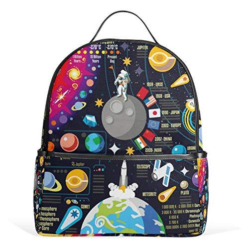Space 3D Galaxy New Horizons Universe Rucksack für Frauen Teenager Mädchen Geldbörse Fashion Tasche Bookbag Kinder Reise College Casual Daypack Junge Vorschule Homecoming Back to School Supplies Mini