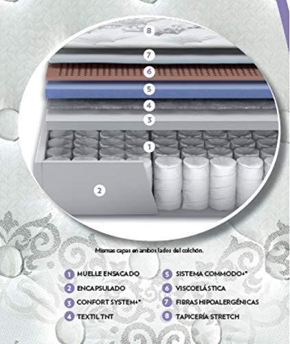 Colchón Flex Nube Visco con Gel - 4