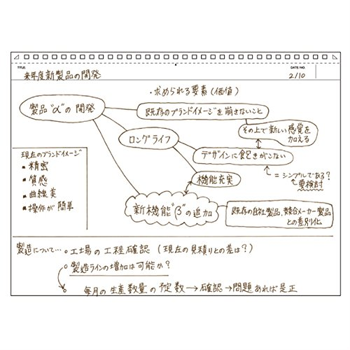 マルマン『ノートニーモシネA4』