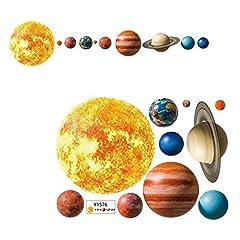 Godong Sonnensystem