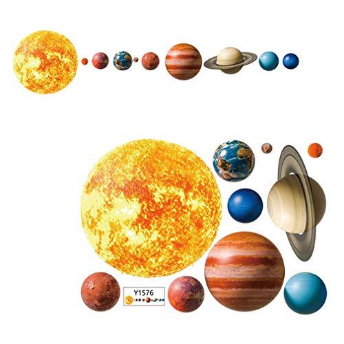 unknow Godong Sonnensystem Bild