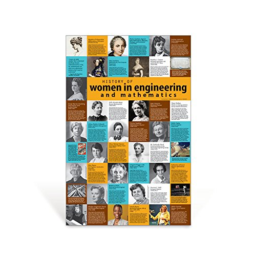 "Learning Zonexpress History of Women in Engineering and Mathematics Poster | 23"" x 35"" Laminated"