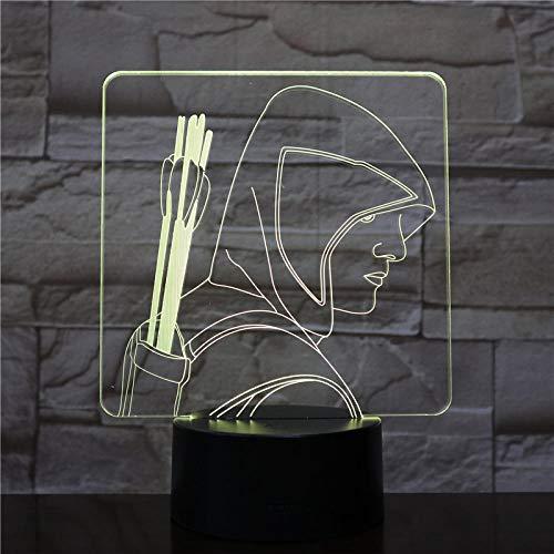 Onlymygod Lámpara de escritorio de la mesita de noche táctil 7 colores cambiantes niño niño luz decorativa cómics led luz nocturna de la batería y carga USB