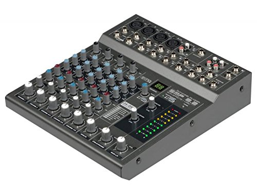 Synq Audio - SMP 8.2 USB