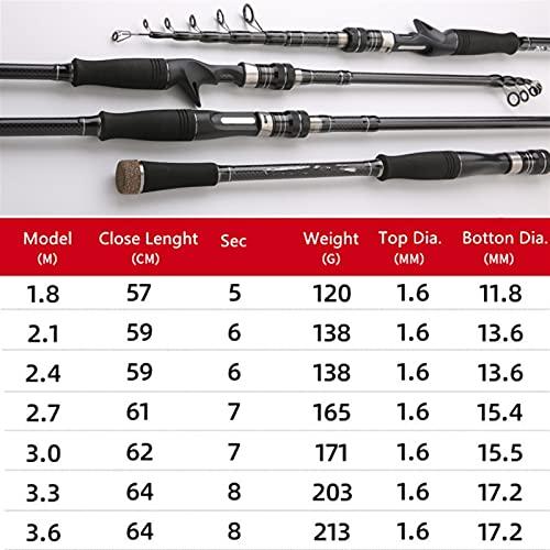 CTPLIKMH Rod Catch 2021 Varilla de Pesca telescópica Power Ultralight Viaje de Lanzamiento de la Barra de Giro 1.8m 2.1m 2.4m 2.7m 3.0m 3.3m 3.6m (Color : Casting Rod, Length : 3.0 m)