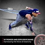 Rubberbanditz Athlete Training Running Bands - Great for Agility, Mobility, Jumping, Plyometrics, Power Fitness, Speed Band Training Workouts - Choose from 2 Sizes of Exercise Resistance Sprint Bands