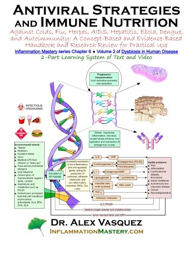Antiviral Strategies and Immune Nutrition: Against Colds, Flu, Herpes, AIDS, Hepatitis, Ebola, and Autoimmunity: A Concept-Based and Evidence-Based ... Use (Dysbiosis in Human Disease) (Volume 2)