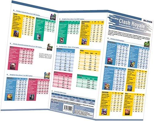 Clash Royale: Einheitenkarten auf einen Blick! (Wo&Wie) (Wo&Wie / Die schnelle Hilfe)