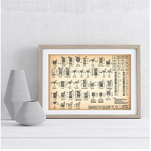 chthsx Cocktail Chart Poster Leinwand Kunstdrucke, Cocktail Rezept Leinwand Malerei Getränke Alkohol Wandkunst Bilder Bar Pub Retro Dekor -50x70cm Kein Rahmen