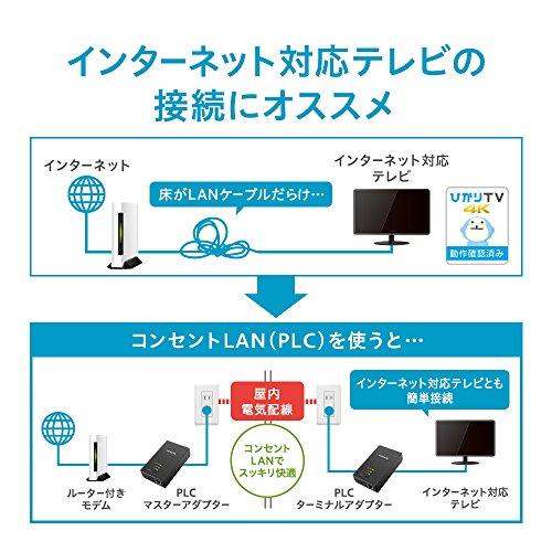 アイ・オー・データ機器『PLCアダプターPLC-HP240EA-S』