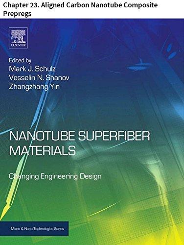 Nanotube Superfiber Materials: Chapter 23. Aligned Carbon Nanotube Composite Prepregs (Micro and Nano Technologies) (English Edition)