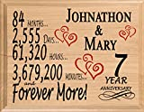 Broad Bay 7th Personalized 7 Year Anniversary Wedding Gift for Wife Husband Couple Him Her