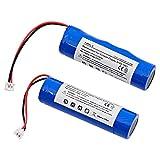 Razor Dantona WHL-6 Lithium Ion (ICR/CGR/LIR) Battery 3.7 Volts (1 battery)