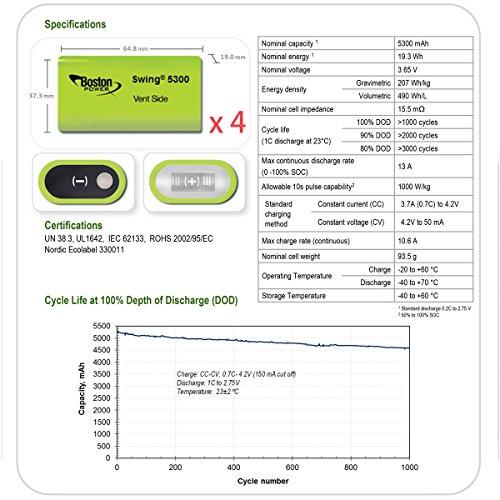 Gogyre 21200mAh Externer Akku Powerbank hohe Kapazität Tragbar Ladegerät 2-Port Output USB Power Bank mit Boston Batteriezellen für iPhone iPad Samsung Galaxy S4 S5 S6 S7 Edge Android Handy Smartphones Tablets und weitere-Schwarz / Silber