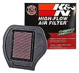 K&N Engine Air Filter: High Performance, Premium, Powersport Air Filter: Fits 2007-2015 YAMAHA (YFM700F, Grizzly FI, Auto 4x4, EPS, YFM550F, FI Auto 4x4 EPS) YA-7007