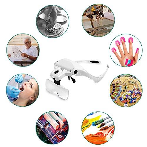 Rightwell Lupenbrille Led Licht Hände Frei Kopfband Lupen Lampe Stirnband Brille Lupen Verstellbare für Hobby,Denest,Elektriker,Juweliere,Nähen,Handwerk,Kosmetik und ältere Menschen-2er LEDs,1.0X, 1.5X, 2.0X, 2.5X, 3.5X - 7
