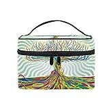 Bolsas de Maquillaje de Viaje con Cremallera Pintura Colorida Exageración de árboles Bolsa de cosméticos Bolsas de Aseo Bolsas de Tren Bolsas de Almacenamiento