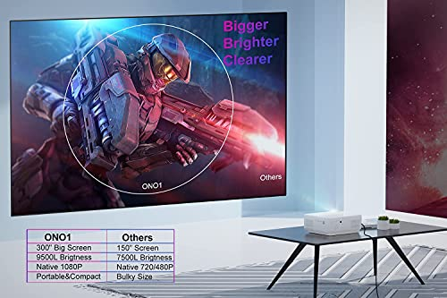 ONOAYO 5G WiFi Projector 9500L Full HD Native 1920×1080P Bluetooth Projector, ±50° 4P/4D Keystone Support 4K&Zoom, Full Sealed Optical/LCD/LED/Home/Outdoor Wireless Portable Projector for Phone,PC,PS4