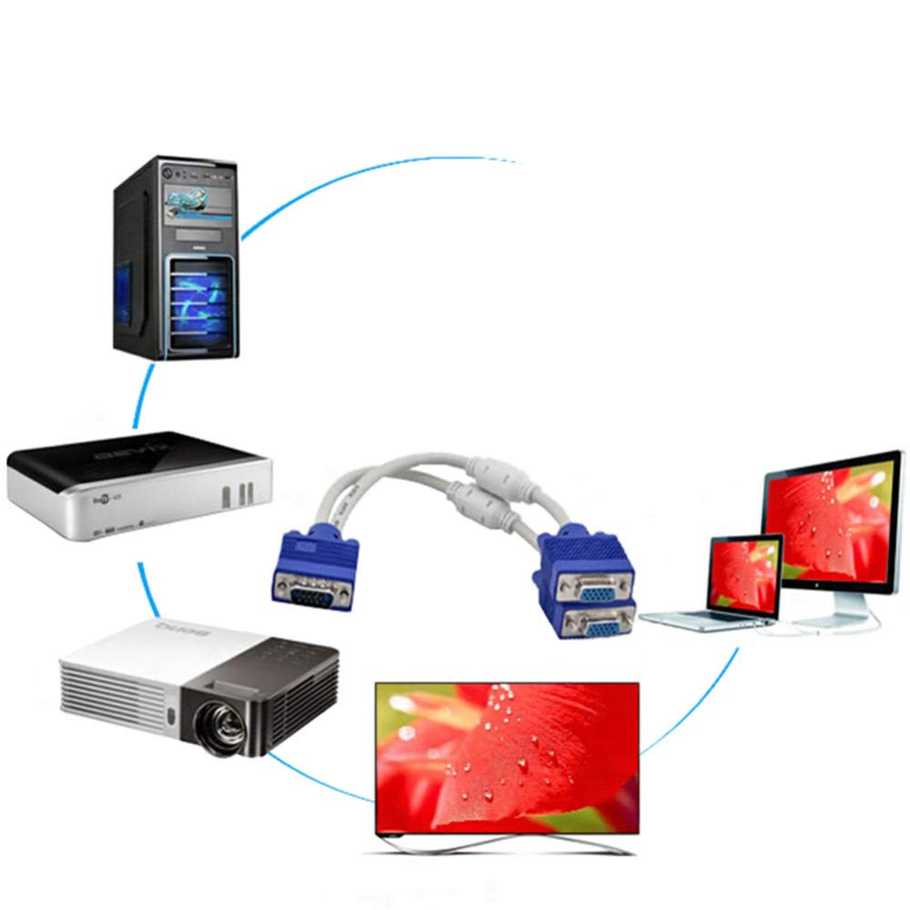DLINF - Cable Divisor VGA de Ordenador a Monitor Doble, 1 en 2 Salidas, Adaptador para Ordenador, TV y proyector de vídeo: Amazon.es: Electrónica
