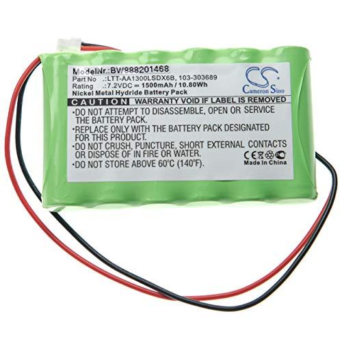 vhbw batería Compatible con Visonic PowerMax Complete Control panelcontrol de Alarma Seguridad (1500mAh, 7,2V, NiMH)