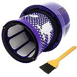 Blue Power unità Filtro Lavabile per Dyson V10 SV12 Cyclone Animal Absolute Total Clean Aspirapolvere Parti di Ricambio