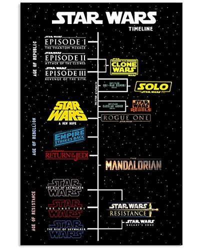N/ #Starwars Timeline Movie Film Poster Wall Art Print Painting Home Decor Gifts for Lovers Poster
