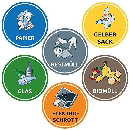 Schilderio 6 Stück Aufkleber-Set Mülltrennung für Abfalltonnen, Mülleimer, Mülltrennsysteme