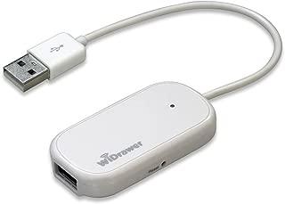 ラトックシステム Wi-Fi USBリーダー(USB給電モデル) REX-WIFIUSB1F