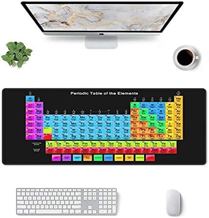 Periodic table keyboard