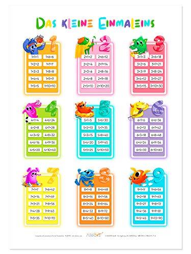 ALLEOVS® Das kleine Einmaleins Lernposter 1x1 Plakat Mathe Multiplikation Poster – Mathematik für Grundschule Kinder 1. Klasse & 2. Klasse – DIN A2