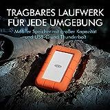 Thunderbolt-Festplatten Test
