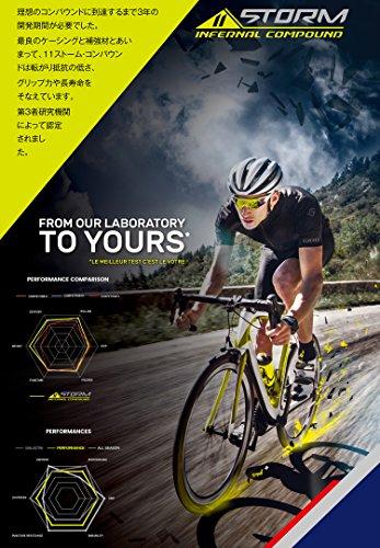 Hutchinson(ハッチンソン)自転車タイヤロードMTBバイクFUSION511ストームギャラクティックTLR700x25PV527711
