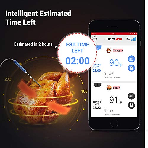 ThermoPro TP25 Wireless Bluetooth Meat Thermometer with 4 Temperature Probes Smart Digital Cooking BBQ Thermometer for Grilling Oven Food Smoker Thermometer, 495ft Long Range