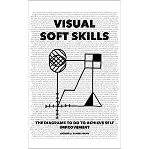 VISUAL SOFT SKILLS: THE DIAGRAMS TO DO TO ACHIEVE SELF IMPROVEMENT Kindle Edition