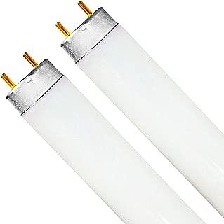 Luxrite LR20761 (2-Pack) F17T8/735 17-Watt 2 FT T8 Fluorescent Tube Light Bulb, Natural 3500K, 1350 Lumens, G13 Medium Bi-Pin Base