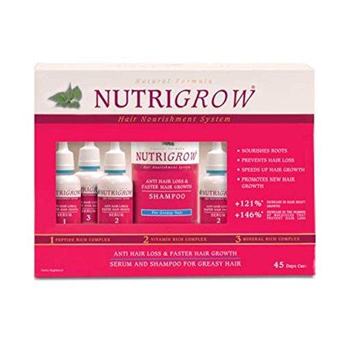 Nutrigrow Anti Hair Loss & Faster Hair Growth Serum Set Dry & Normal Hair