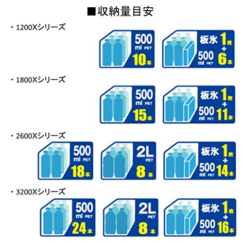DAIWA『ダイワRXGU2600X』