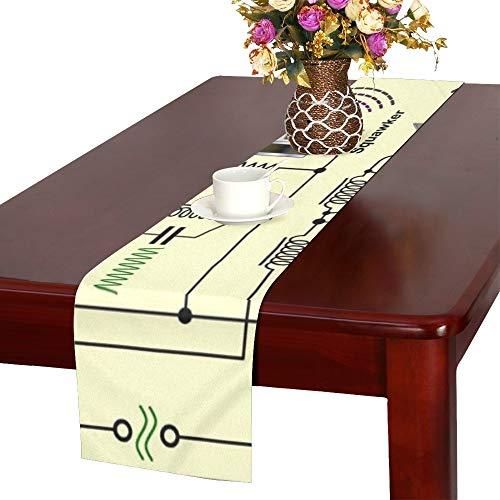 QIAOLII Lautsprecher Frequenzweichen Schaltplan Tischläufer, Küche Esstisch Läufer 16 X 72 Zoll für Dinnerpartys, Veranstaltungen, Dekor