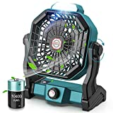 Best Battery Powered Fans - CONBOLA Portable Battery Operated Fan with LED Lantern Review
