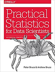 Exploratory Data Analysis with NumPy and Pandas | Graham