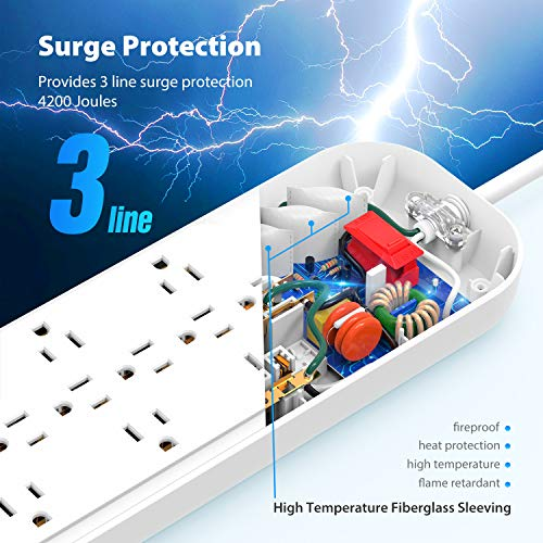 Power Strip Surge Protector with USB, iClever 12 AC Outlets and 4 USB Charging Ports with Flat Plug, 3 Line 4200J, 1875W/15A, 6.6 ft Extension Cord, Wall-Mountable USB Power Strips for Home Office 4
