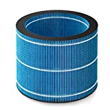 Philips FY3446/30 - Filtro di umidificazione, aria sempre sana con la Tecnologia NanoCloud con umidificazione all'insegna dell'igiene