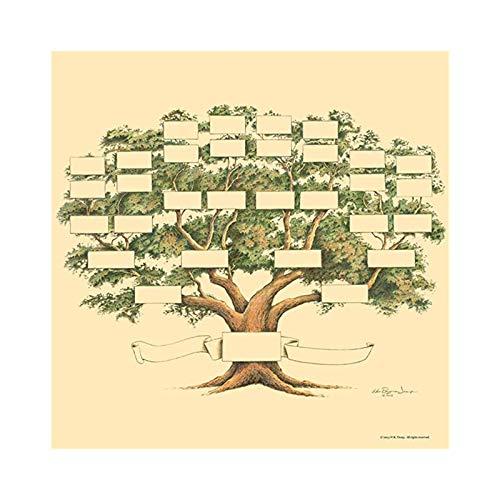 Cuteelf Stammbaum Poster, Vintage Kunstdruck Ahnentafel, DIY Kunst Stammbaum Diagramm, Wandkunst Bild Poster Geschenk Leinwand Malerei Home Wand Decor (ohne Rahmen)