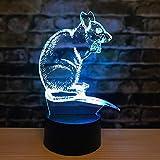 Solo 1 pieza Ratón 3d Luz nocturna 7 colores Lámpara de mesa 3d Iluminación 3D Lámpara de escritorio de joyería para el hogar