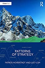 Best patterns of strategy Reviews