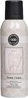 Best menthol room spray Reviews