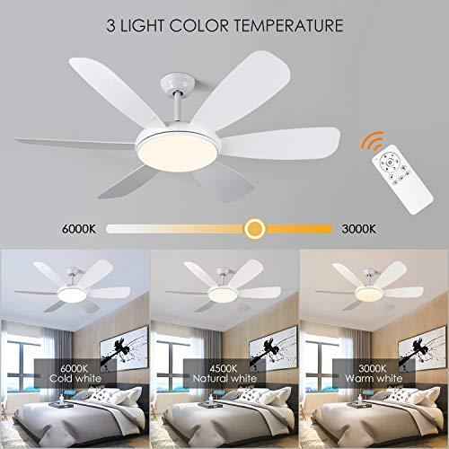 Albrillo LED Deckenventilator Bild 4*