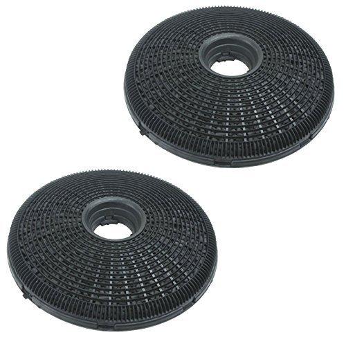 2X 190 mm redondo para campana de cocina filtros de carbón